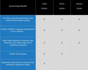 Sponsor benefits chart1